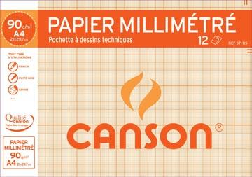 Canson papier millimétré, paquet de 12 feuilles